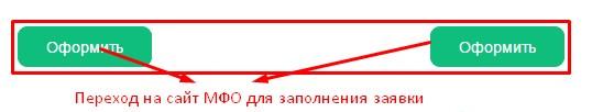 Инструкция по переходу на сайт МФО